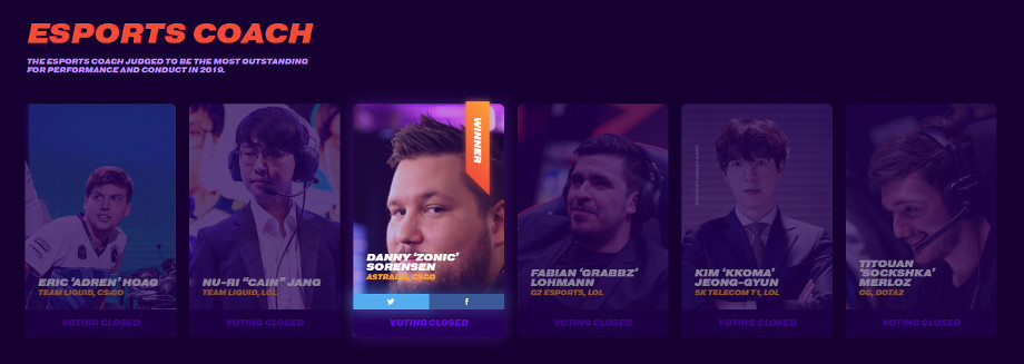 Screencap of the 'Esports Coach' nominees from The Game Awards