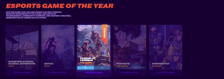 Screencap of the 'Esports Game of the Year' nominees from The Game Awards