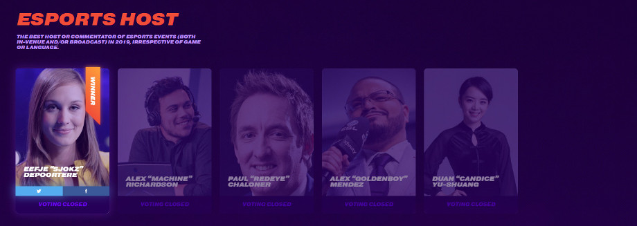 Screencap of the 'Esports Host' nominees from The Game Awards